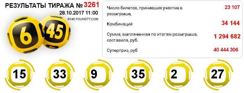 Результаты тиража № 3261