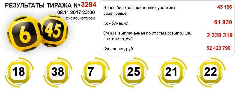 Результаты тиража № 3284