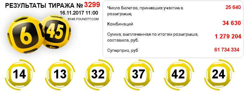 Результаты тиража № 3299