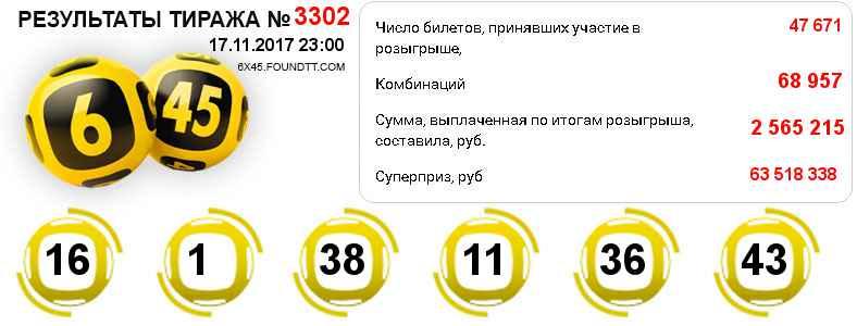 Результаты тиража № 3302