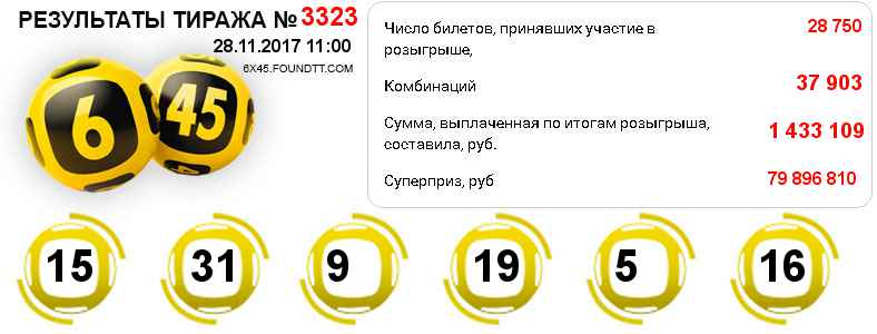Результаты тиража № 3323