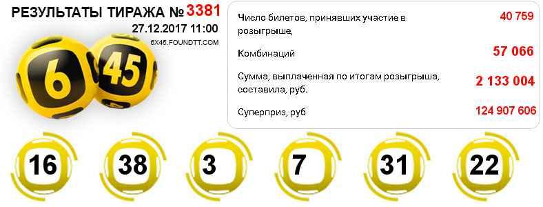 Результаты тиража № 3381