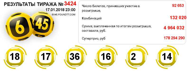 Результаты тиража № 3424