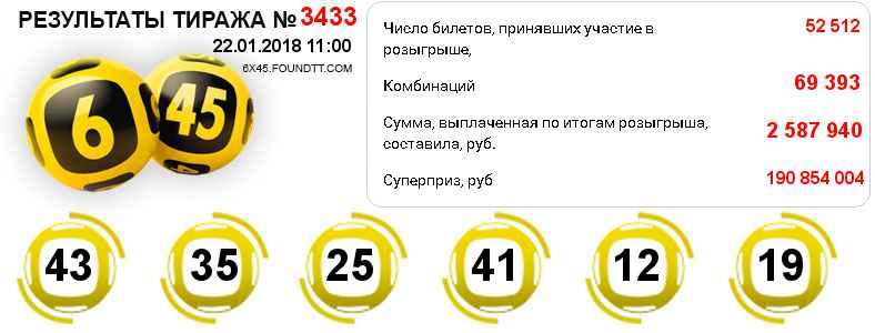 Результаты тиража № 3433