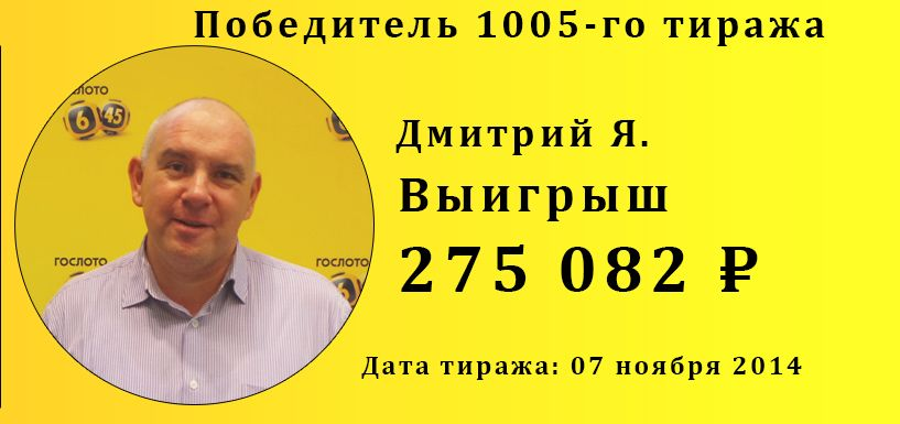 Дмитрий Я. Выигрыш 275 082 ₽