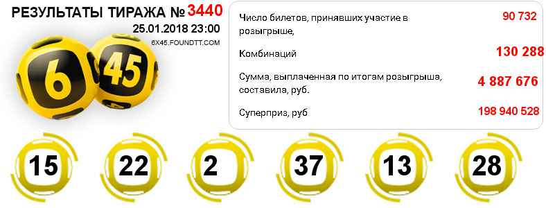 Тираж 3440