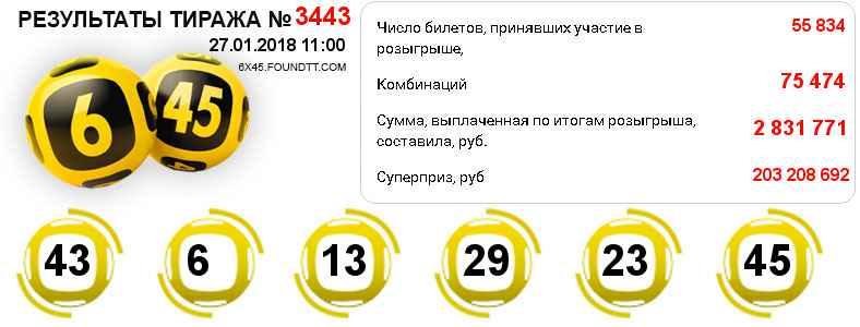 Тираж 3443