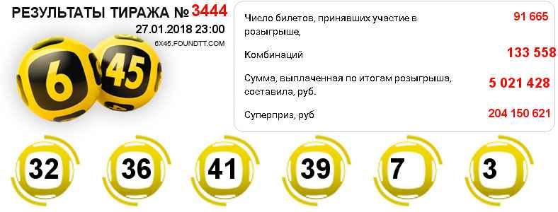 Тираж 3444