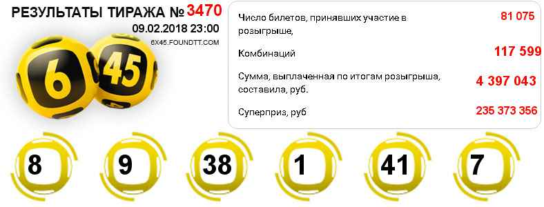 Тираж 3470