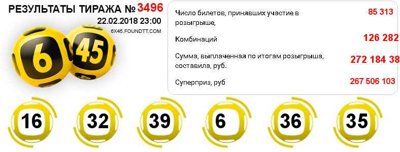 Тираж 3496