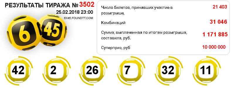 Тираж 3502