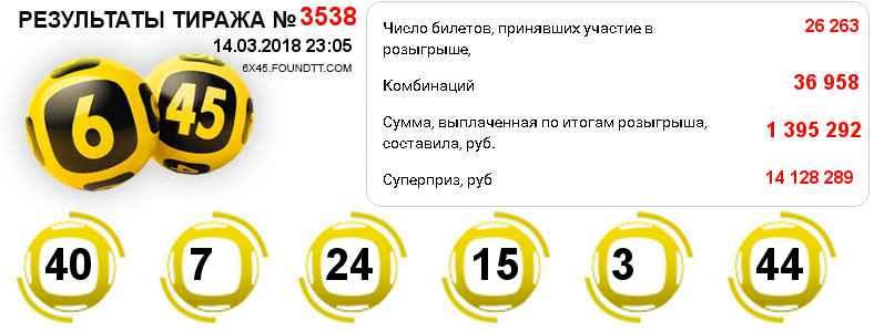 Тираж 3538