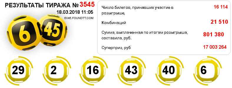Тираж 3545