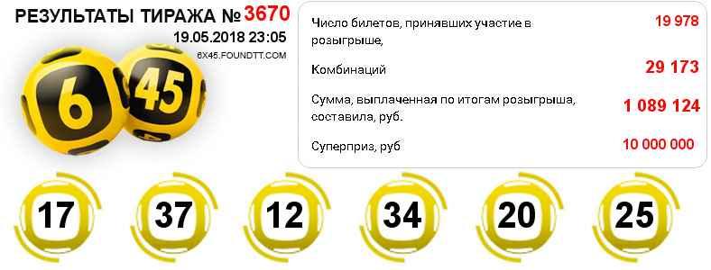 Тираж 3670