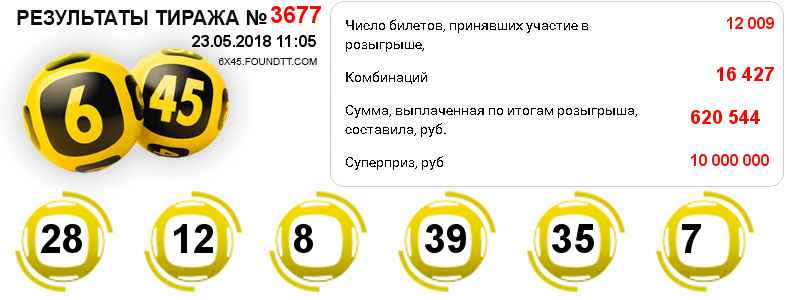 Тираж 3677