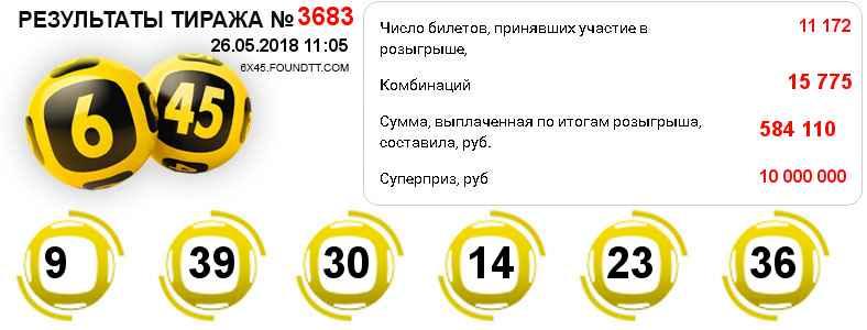 Тираж 3683