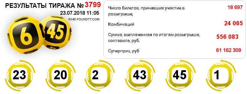 Тираж 3799