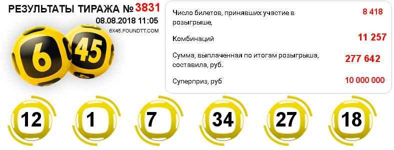 Тираж 3831