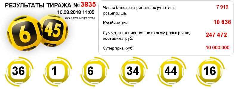 Тираж 3835