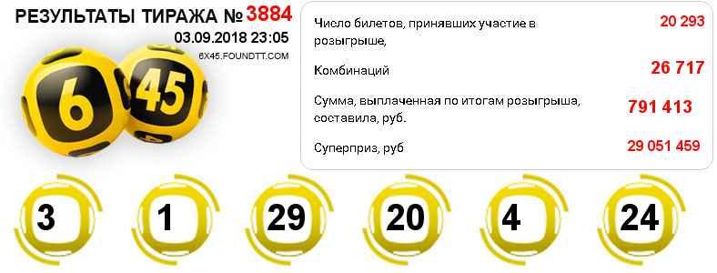 Тираж 3884