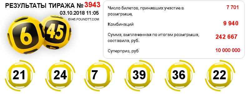 Тираж 3943
