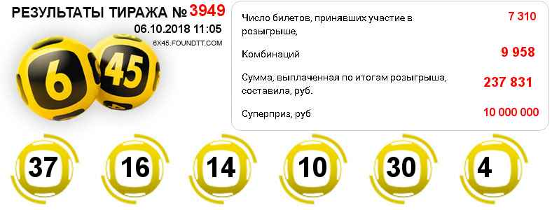 Тираж 3949