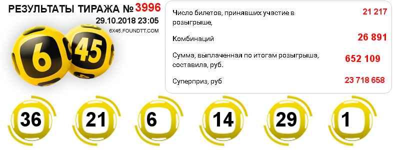 Тираж 3996