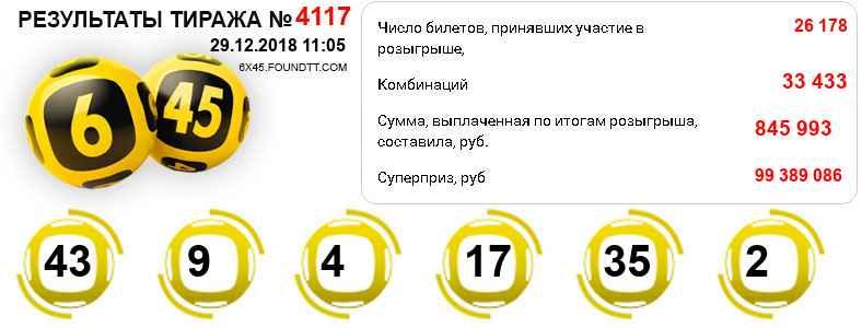 Тираж 4117