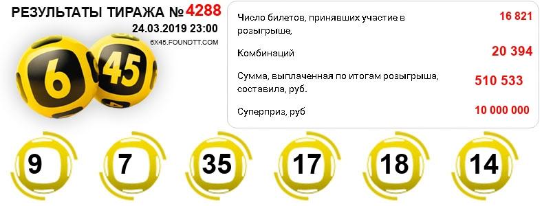 Тираж 4288