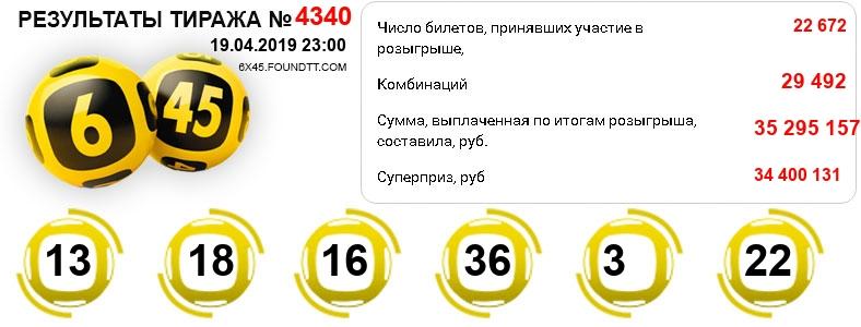Тираж 4340