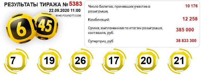 Тираж 5383