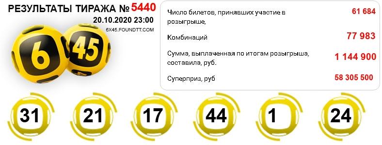 Тираж 5440