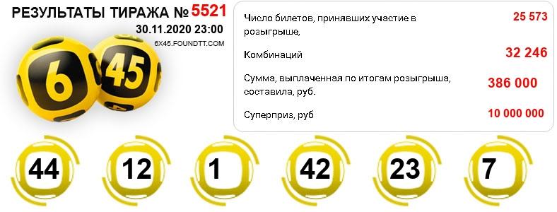 Тираж 5521