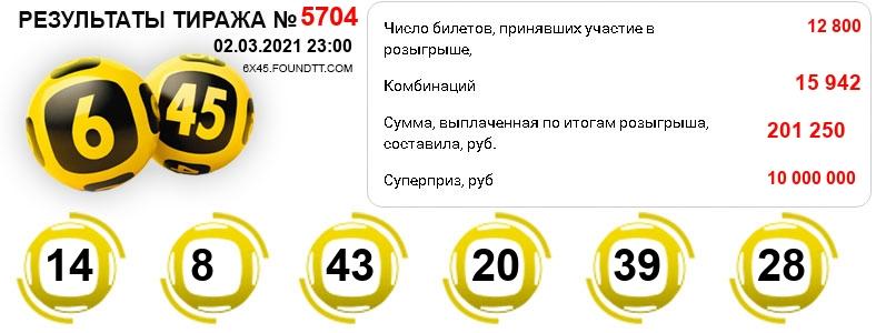 Тираж 5704