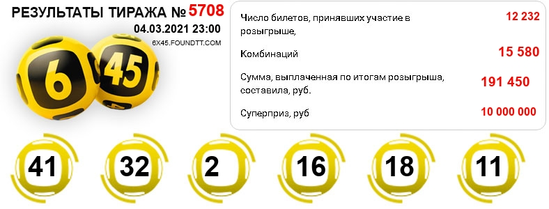 Тираж 5708