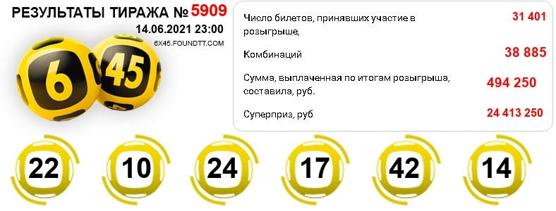 Тираж 5909