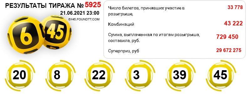 Тираж 5925