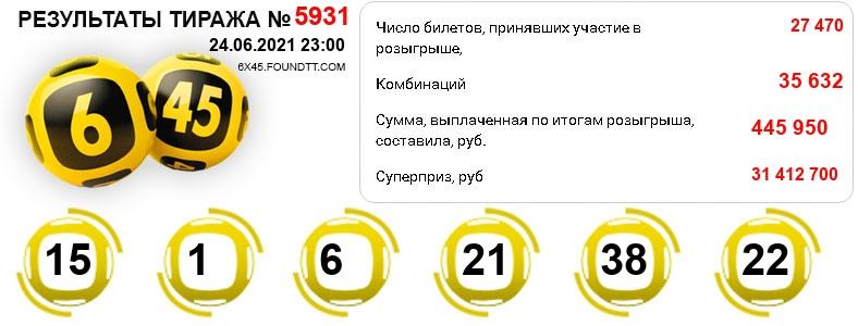 Тираж 5931