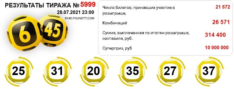 Тираж 5999
